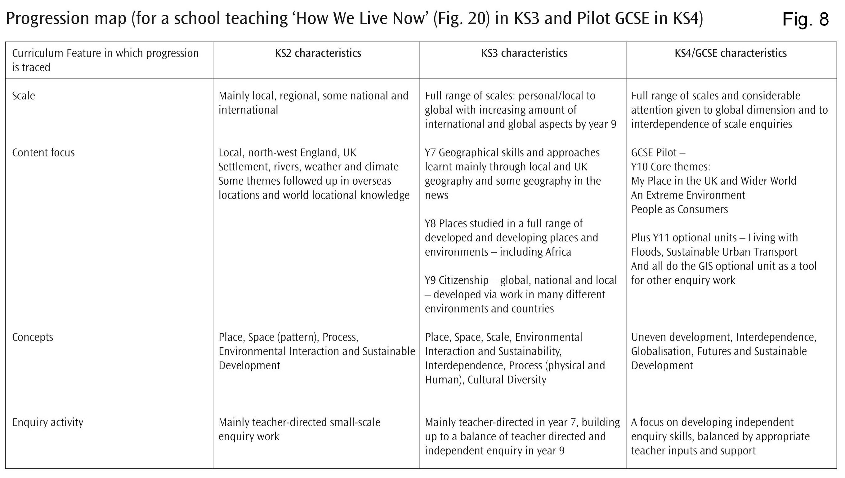 cie geography a level past papers