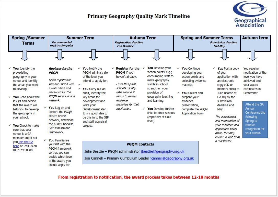 The Primary Geography Quality Mark