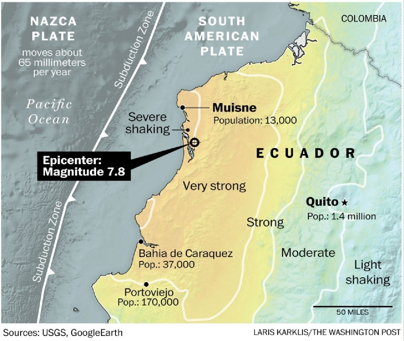 Ecuador Earthquake Causes Impacts Responses And Accounts From